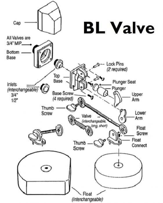 Franklin Bl101 Valve Cap Bl Valve 41614