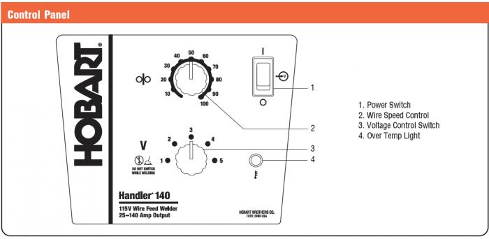 Hobart Handler 140 MIG Welder 115 Volt, 140 Amp, #500559 - Leesburg ...